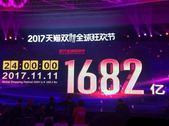 2017双十一销售额1682亿元