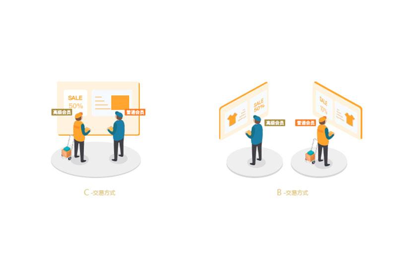 准确区分客户类型,实现差异化客户管理