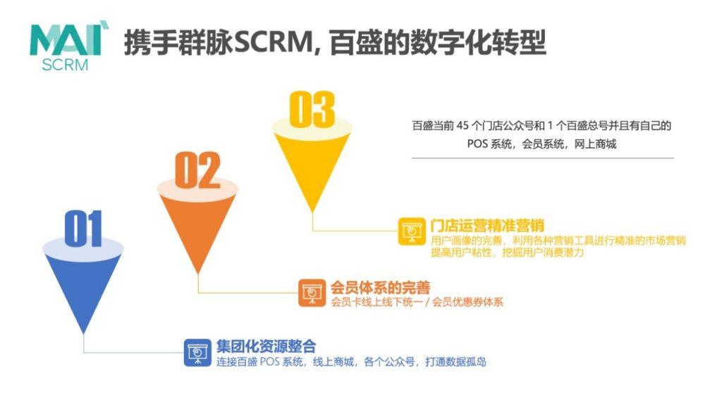 群脉SCRM百货商场解决方案