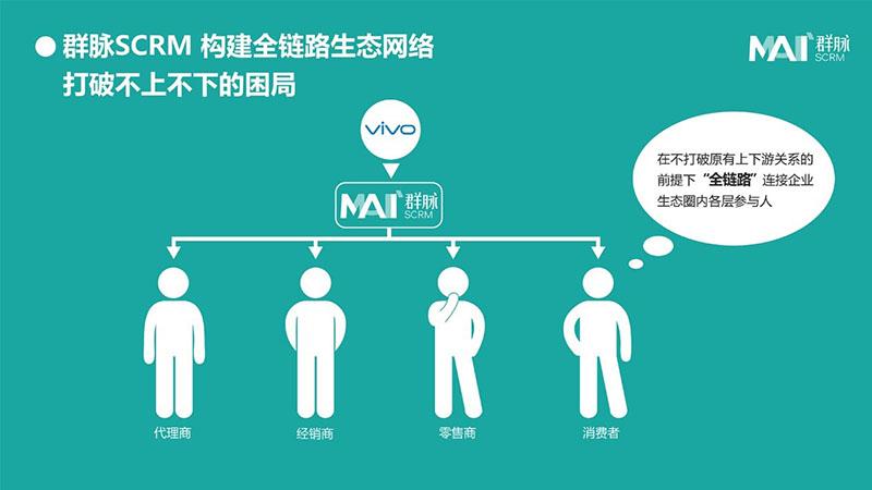 """vivo新零售:""""群脉智慧导购""""助力门店数字化全面转型"""