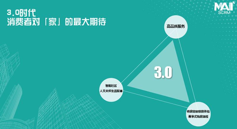 群脉SCRM:用户思维引领地产3.0变革,跨步进入新时代