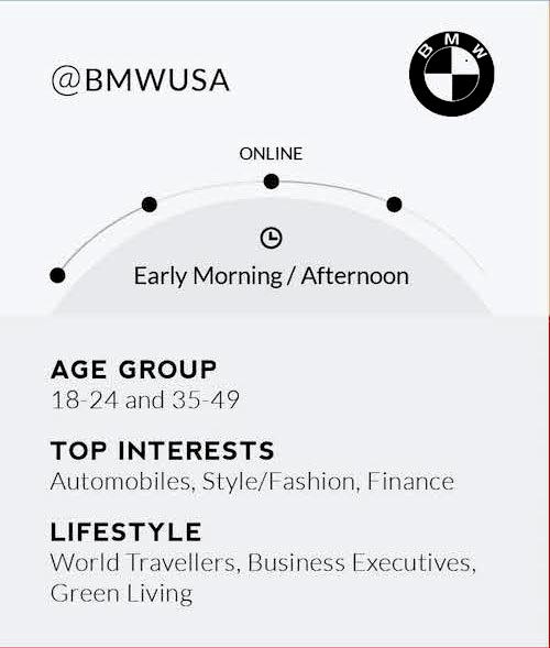 宝马汽车BMW用户画像1