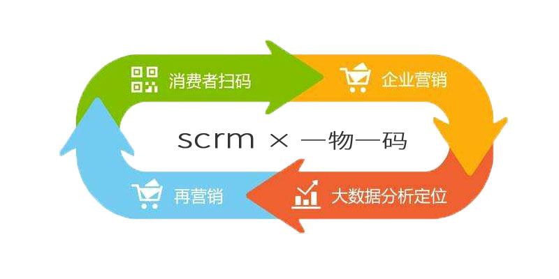 每个产品都有对应二维码,消费者购买产品可以扫码参与活动
