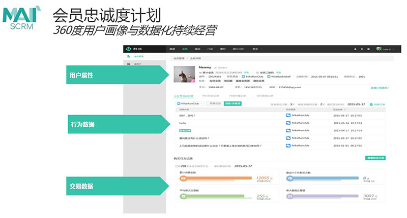 如何利用SCRM构建品牌美妆产品用户画像?