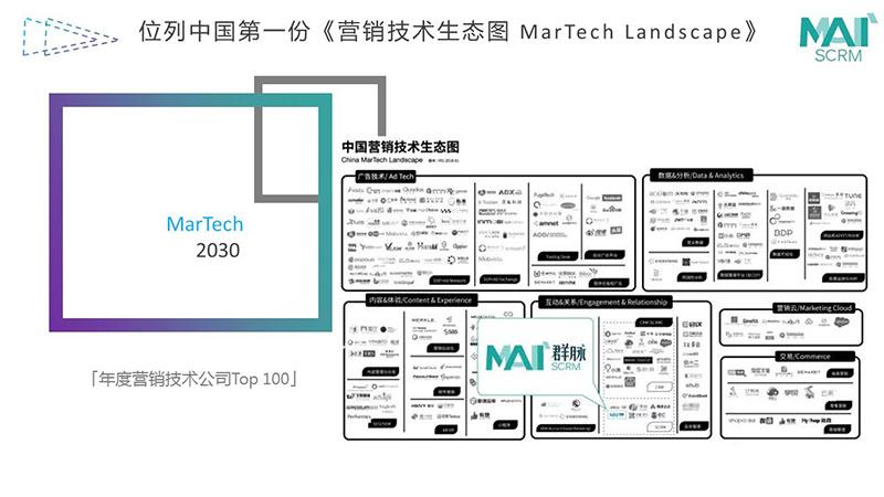 群脉SCRM入选Martech2030